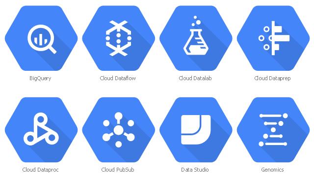 Google-Cloud-Dataprep-In-Google-Data-Engineer-Exam