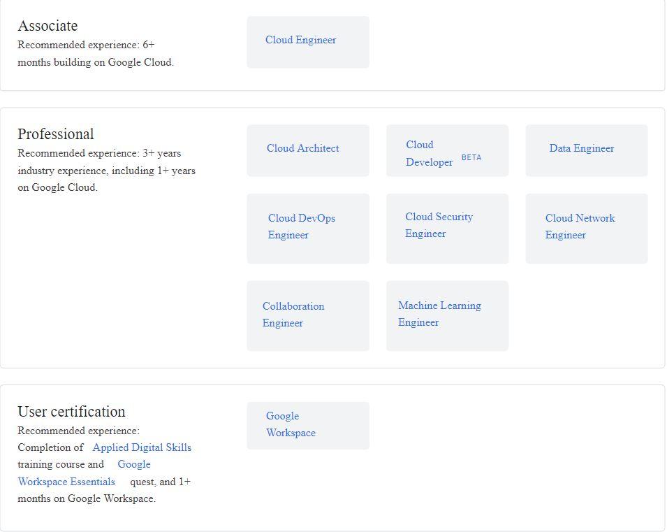 gcp-certifications